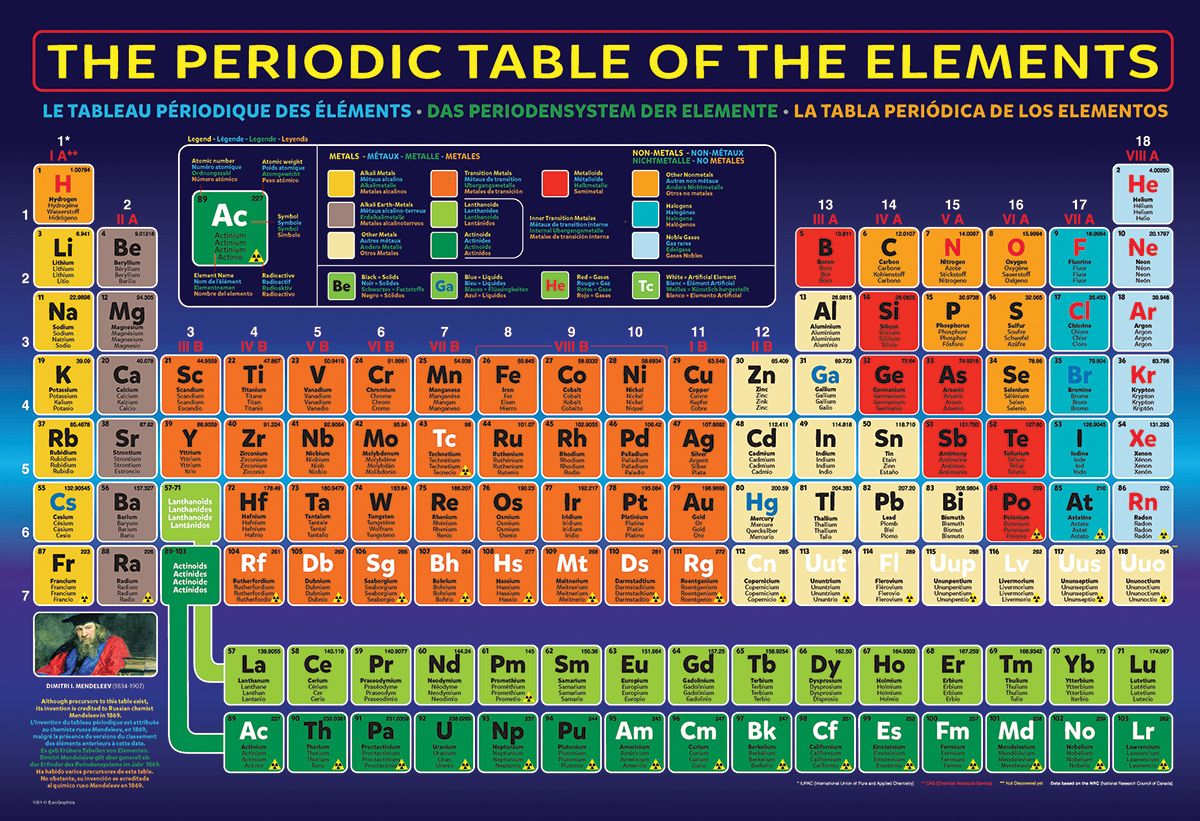 periodic table of elements 200 pieces contains the name symbol atomic number atomic weight and electronic configuration of each element 9 years [ 1200 x 821 Pixel ]