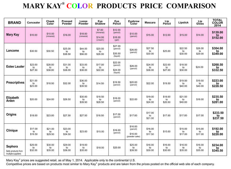f96b88ffaf2a mary kay price comparison | Mary Kay Color Comparison Chart - updated to 2014  prices. MK is still .