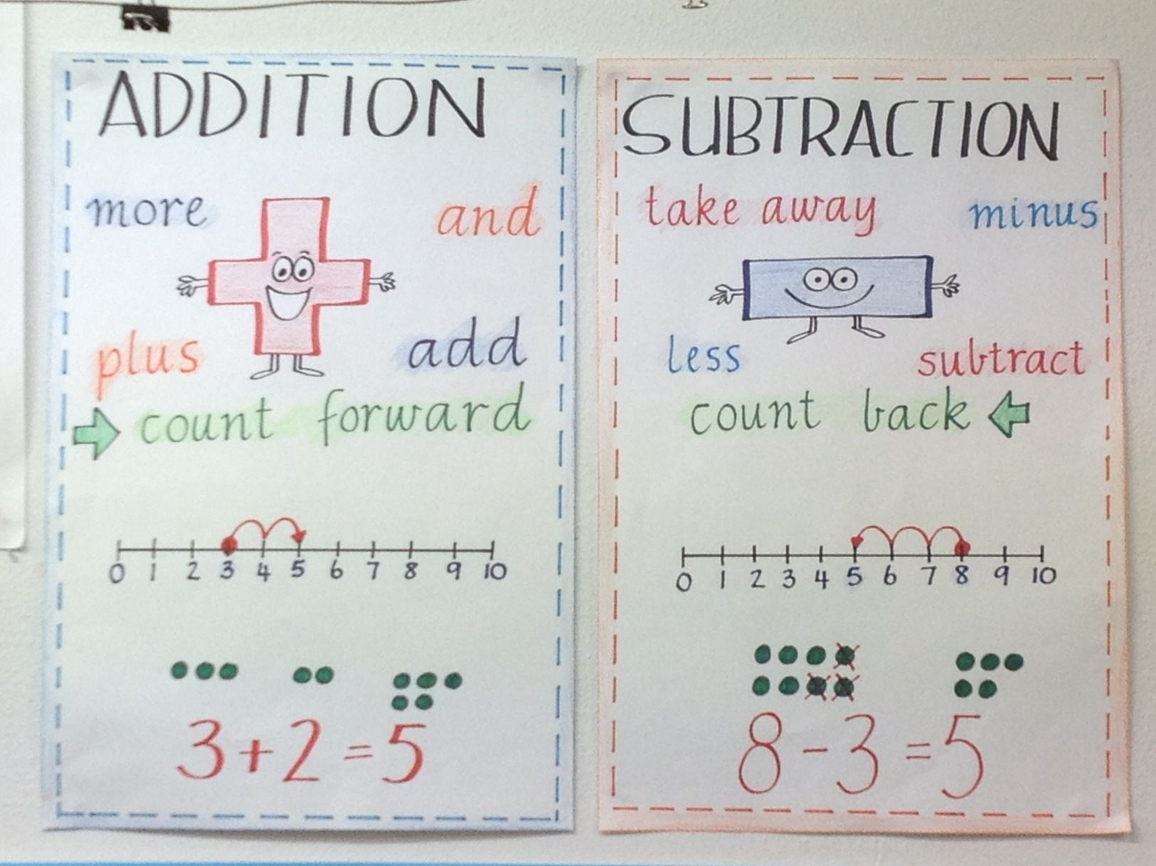 Addition And Subtraction Posters Made With The Children Include