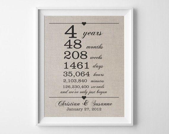 Linen Wedding Anniversary Gift Ideas