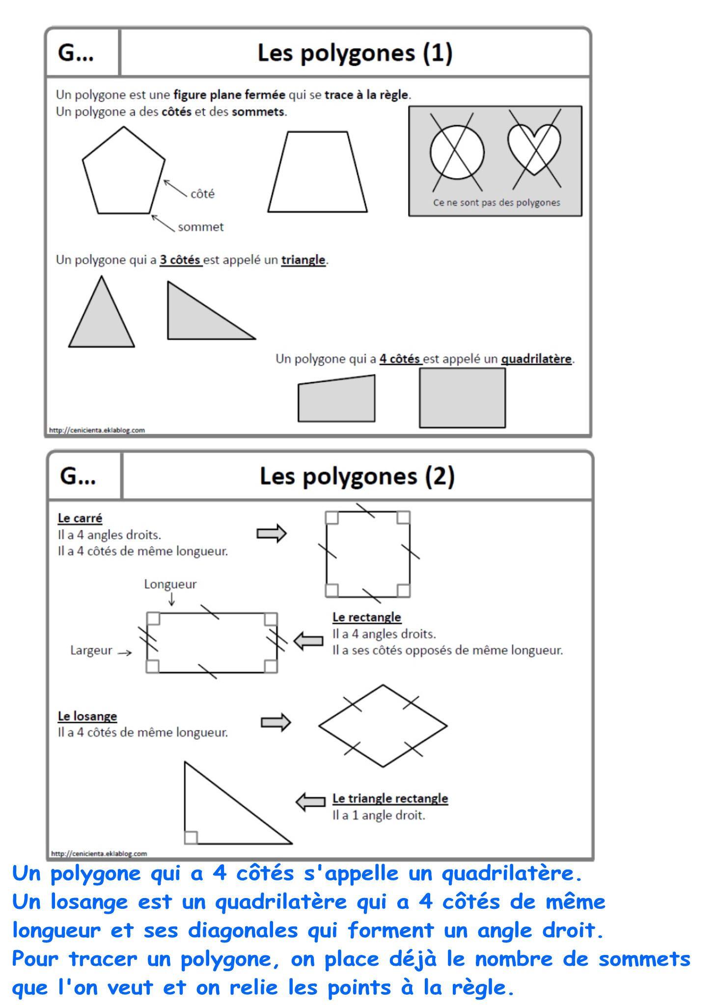 M2 Les Polygones Les Ce2 Cm1 Cm2 Ecrivent Polygone Geometrie Ce2 Ce2 Cm1