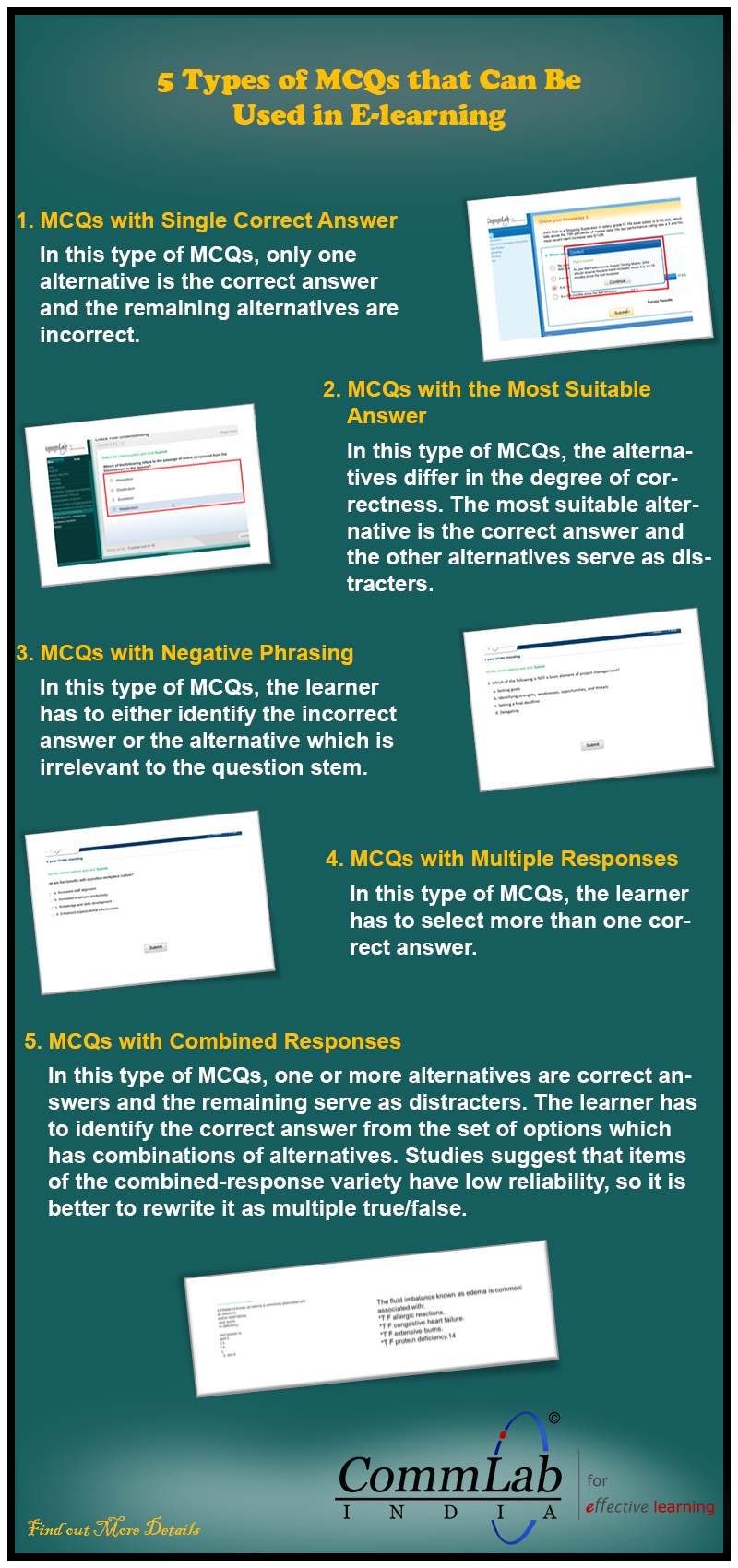 Multiple Choice Question Types In E Learning Infographic Elearning Infographic Learning And Development