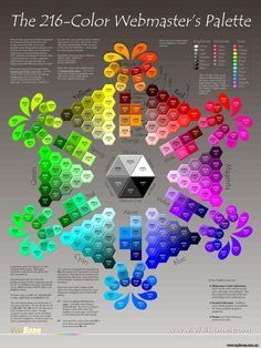 HEX Color Code With Image  Color theory