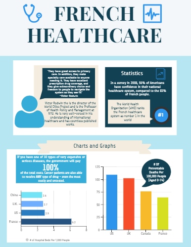 Click On The Image To View The High Definition Version Create Infographics At Http Venngage Co In 2020 How To Create Infographics Health Care Free Infographic Maker