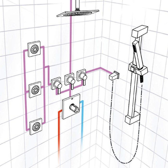 Allure Thermostatic Complete Shower System With Rough In Valve Shower Systems Shower Plumbing Custom Shower