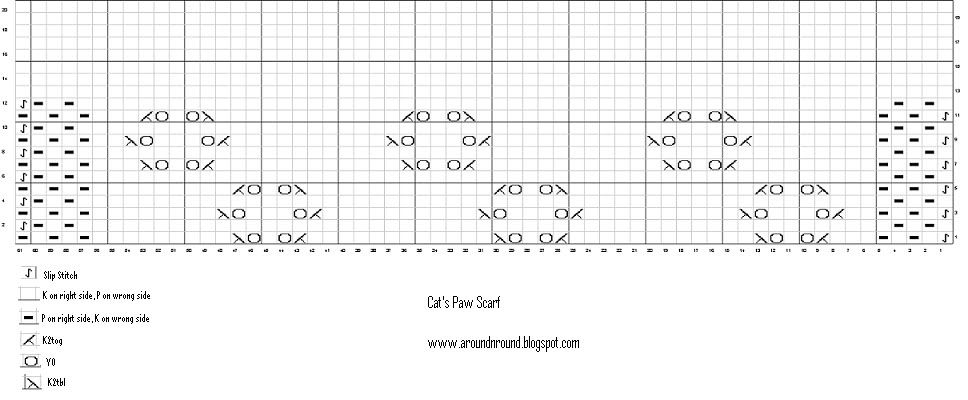 Cat\'s Paw pattern knitting chart | Crochet/Knitting | Pinterest ...