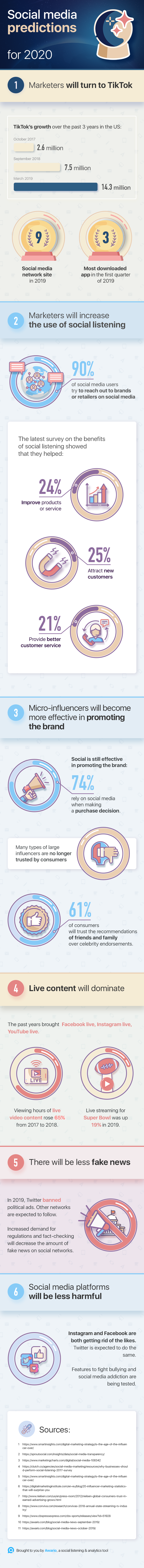 6 Biggest Social Media Trends for 2020 [Infographic]