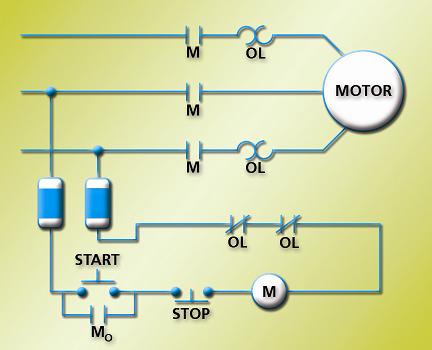 bd90cb90b56a744f9e3529ccf4506298 electrical engineering world simple motor control circuit