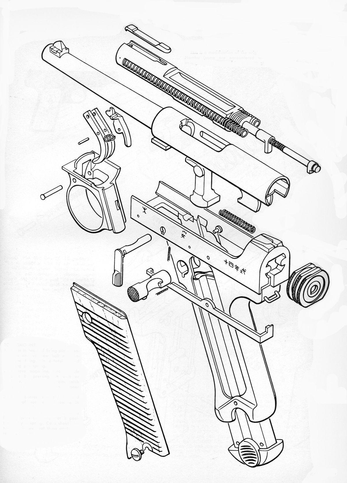 3d gun anatomy