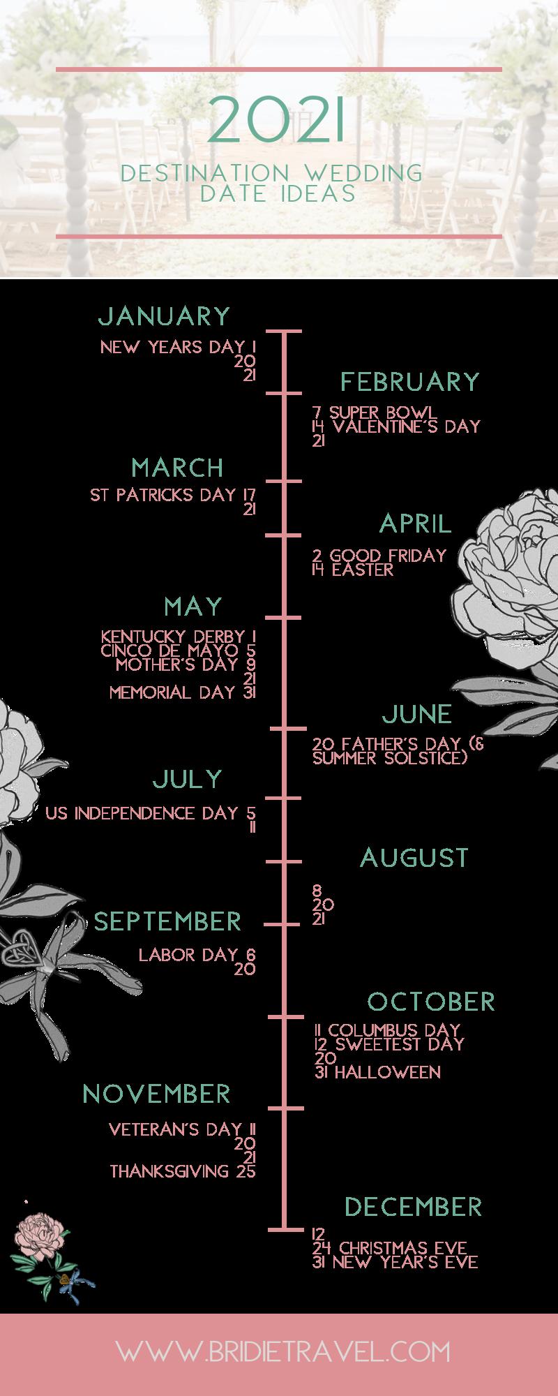 Fun 2021 Wedding Dates Bridie Travel Us independence