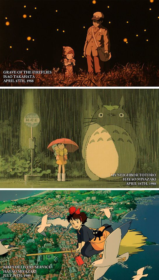 Pin by gia on Studio Ghibli (With images) Studio ghibli