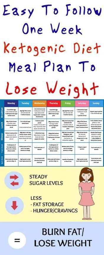 easy to follow one week ketogenic diet meal plan to lose weight 7