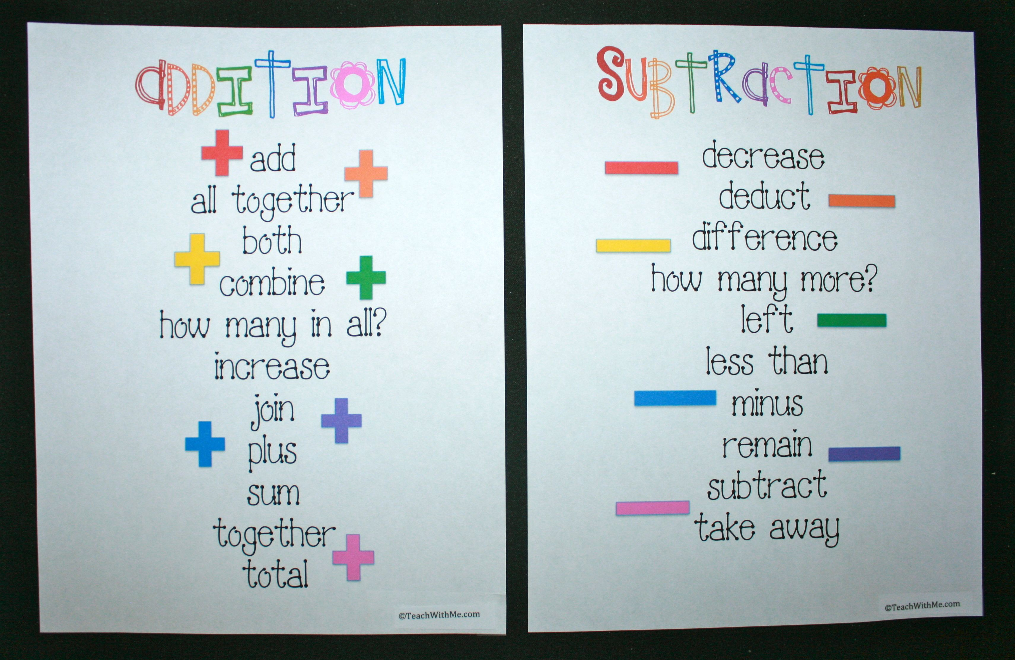 Addition And Subtraction Anchor Charts Subtraction Anchor Chart Addition Words Math Anchor Charts How to teach adding and subtracting