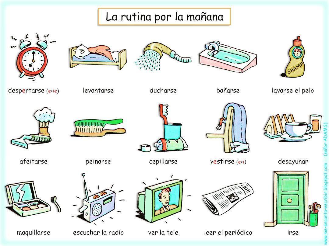 Daily Routine In Spanish Latino Man Seductive