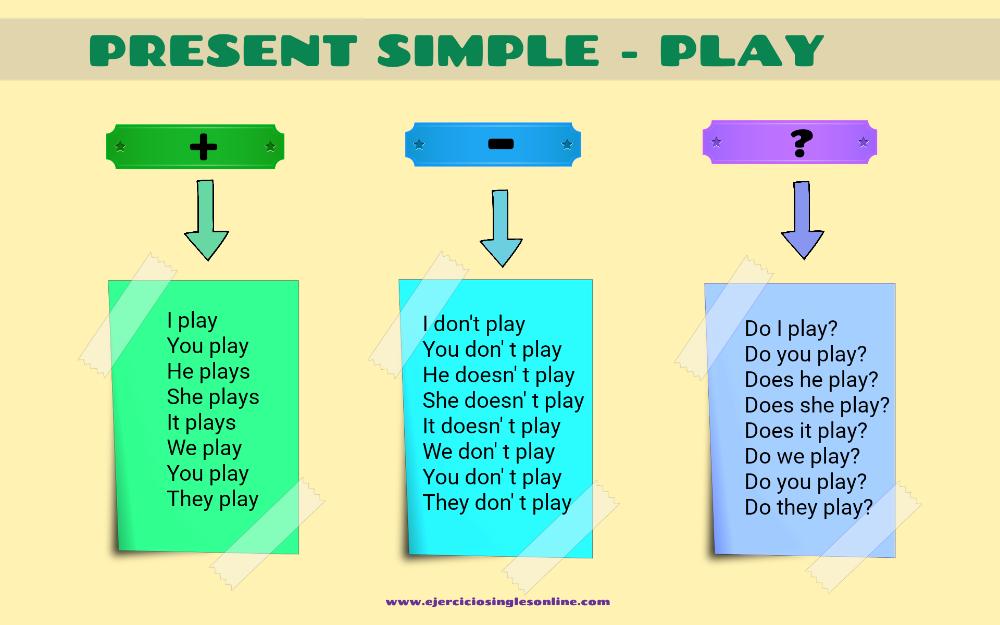 Presente Simple Verbo Play En Inglés Ejercicios Inglés Online Presente Simple En Ingles Presente Simple Pasado Simple