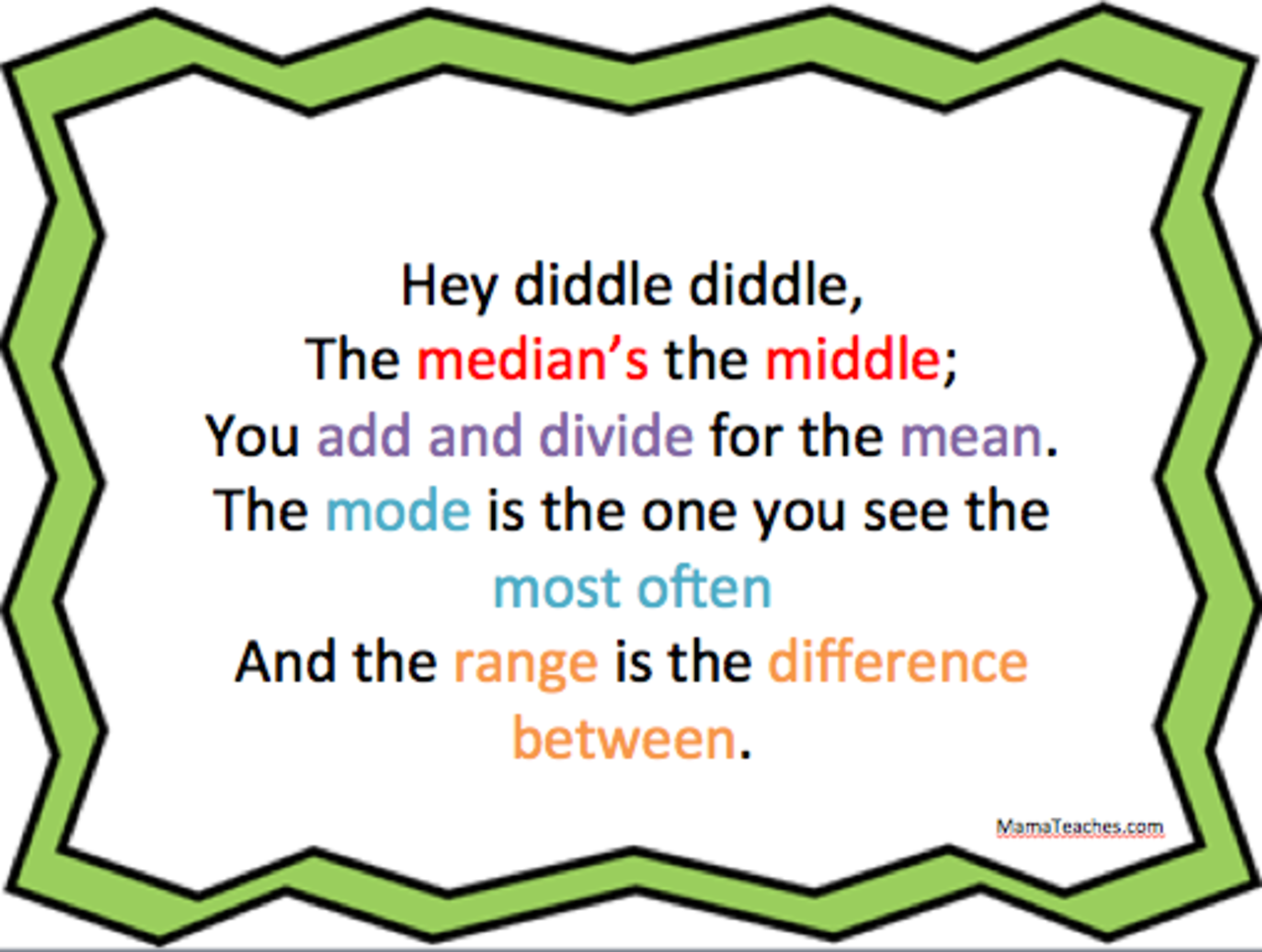 Free Math Printable Mean Median Mode And Range