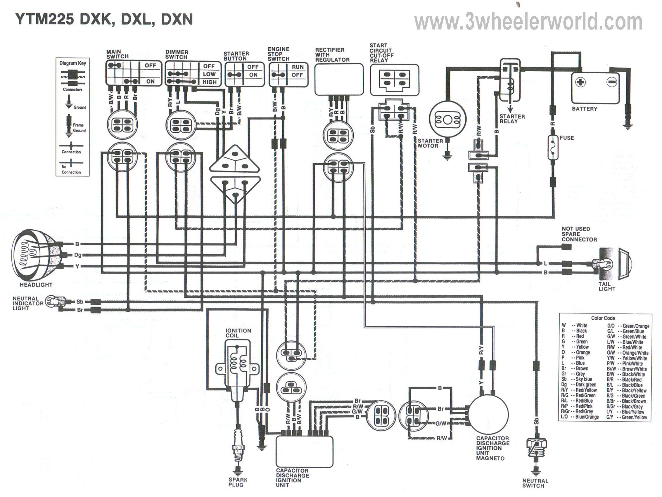 Yamaha 350 Warrior Wiring Diagram Wiring Diagram Database