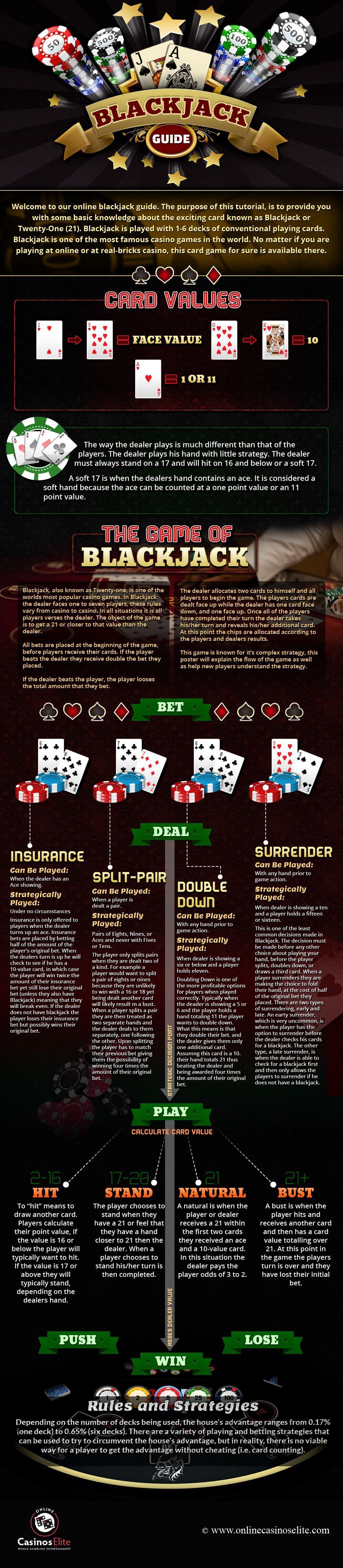 Online Blackjack Guide Infographic Blackjack Infographic Poker
