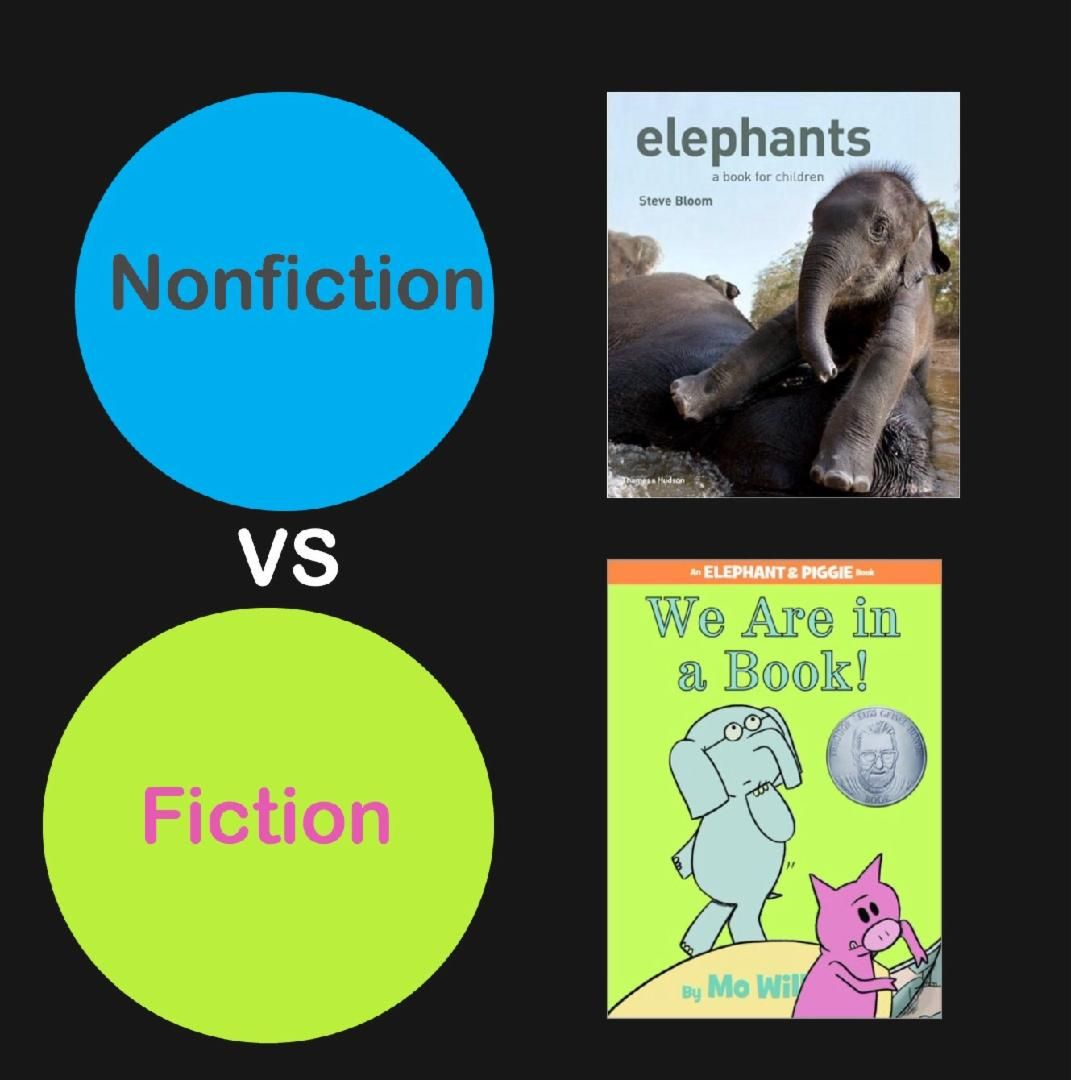 Check Out This Kahoot Called Nonfiction Vs Fiction On