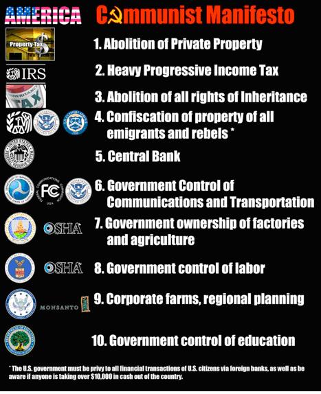 140 Communism Ideas Communism Politics Truth