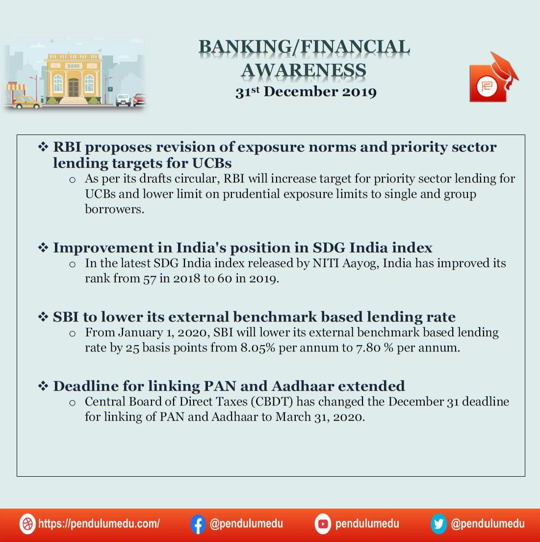 Banking Economic Financial Awareness Awareness Banking Financial