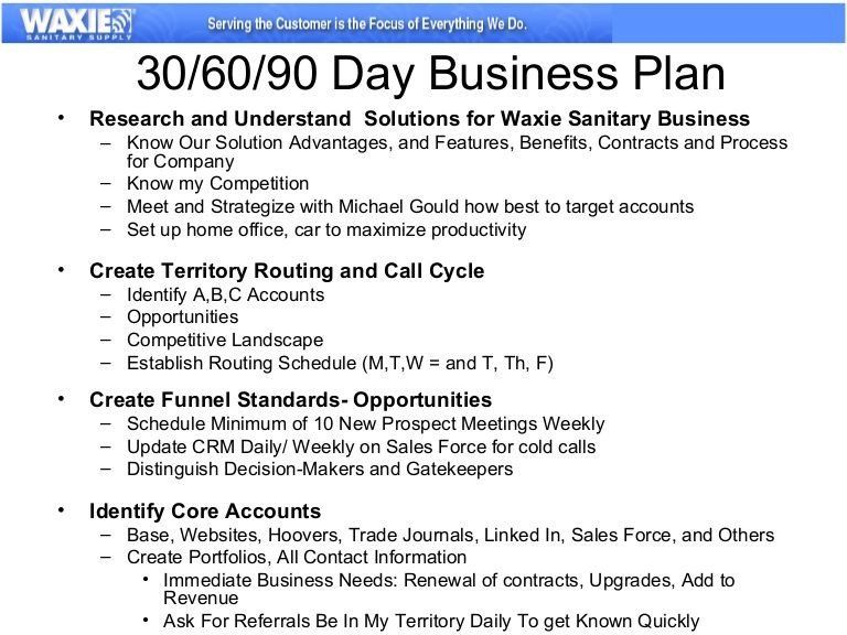90 Day Sales Plan Example Of The Business Plan For 30 60 90 Days Business Plan Example Business Plan Template Free 90 Day Plan