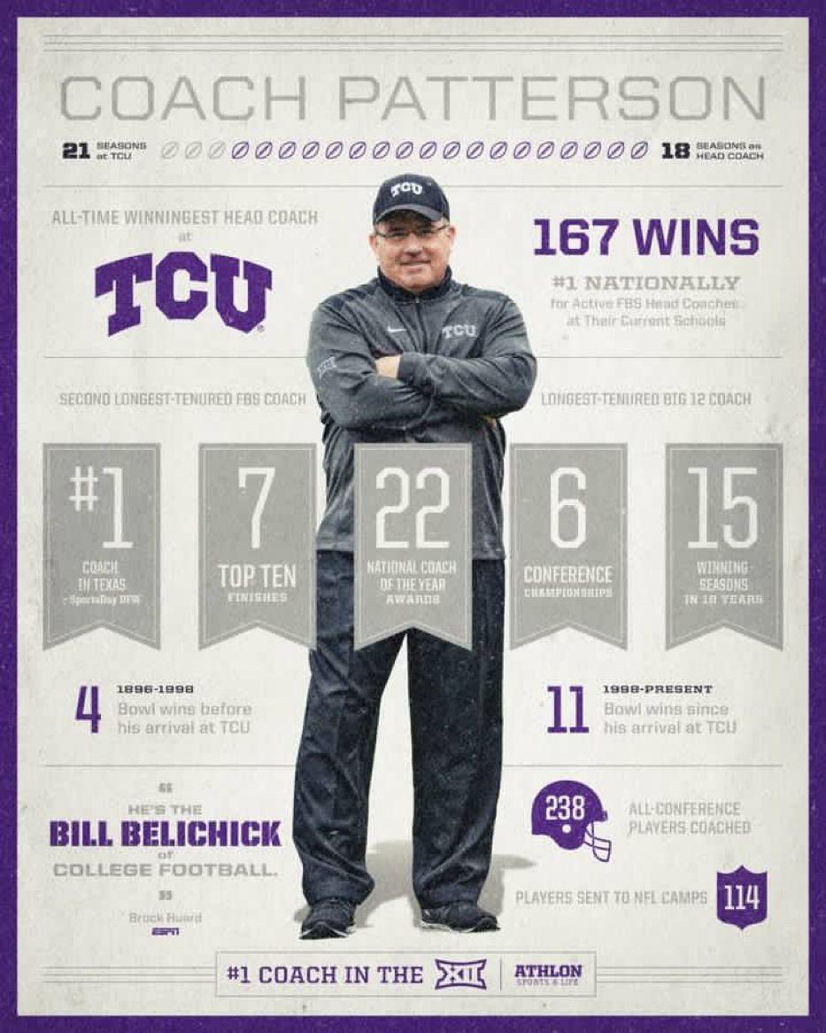 Pin By Dave Broberg On Infographics Tcu Football College Athletics Digital Signage