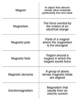 Magnetism Vocabulary Flash Cards For Physical Science Vocabulary