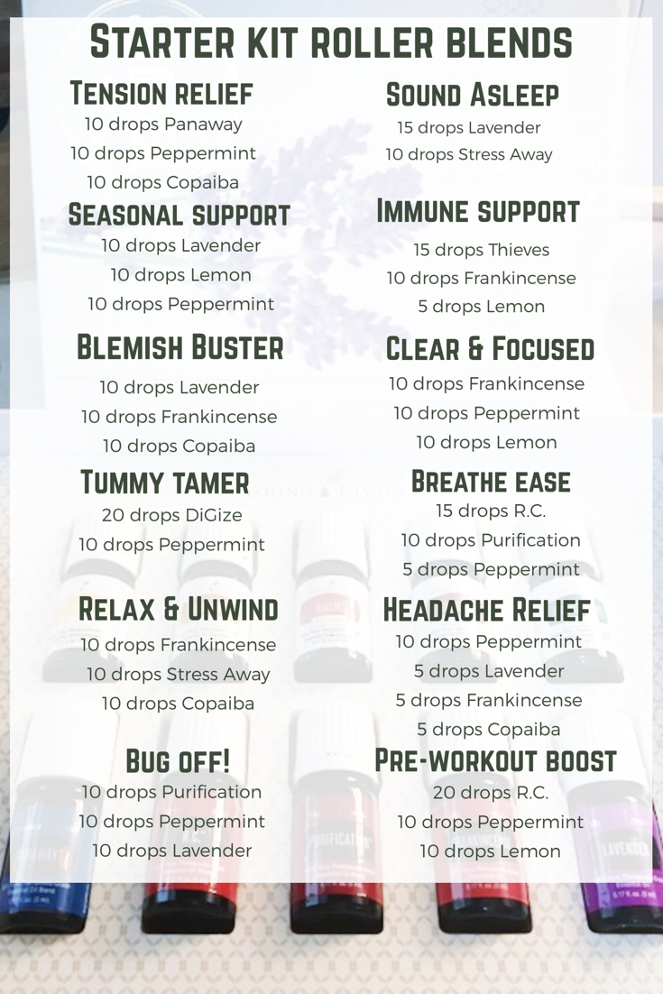 Beginner\u0027s Guide to the Young Living Premium Starter Kit