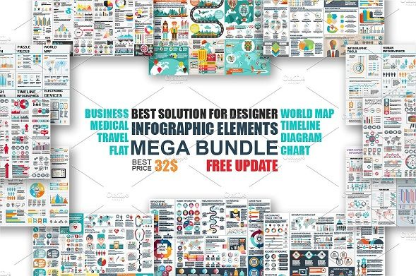 100 Best Infographic Templates For Your Business