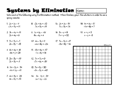 systems of linear equations by elimination from dawnmbrown on teachersnotebookcom 2 pages this worksheet has 19 systems problems best solved by - Solving Systems Of Equations By Graphing Worksheet