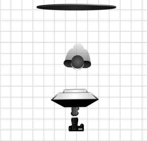 Studio Shoot Different Lighting setups Example shots Pixalo