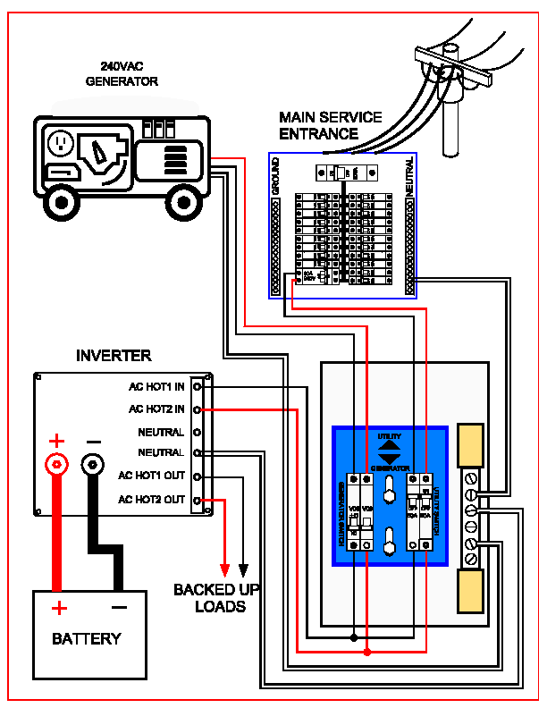 Midnight Mntransfer 30 120 240vac 30a 2 Pole Transfer Switc New Generator Manual Switch Wiring Diagram 전기