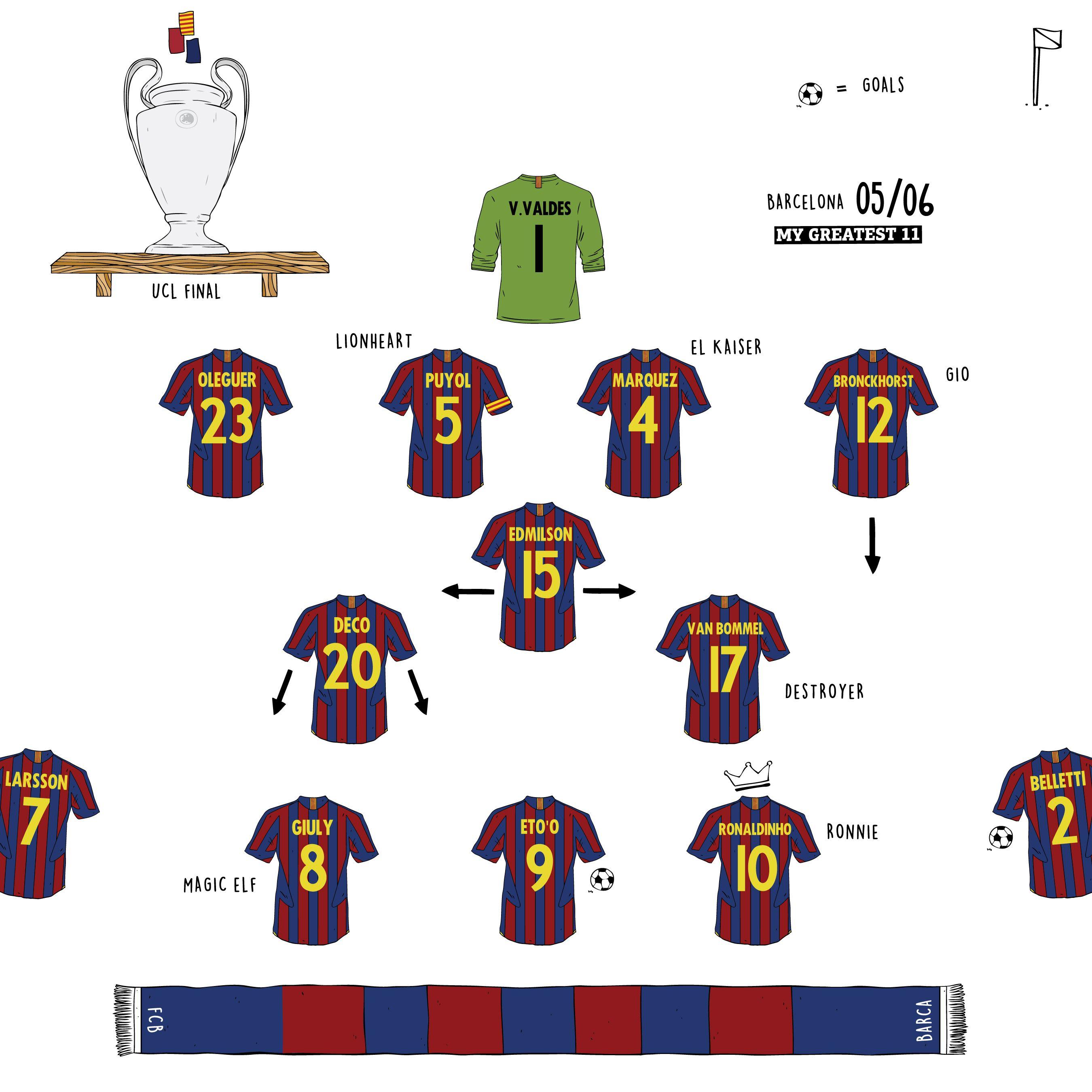 00 20 Barcelona Ucl Winning 11s
