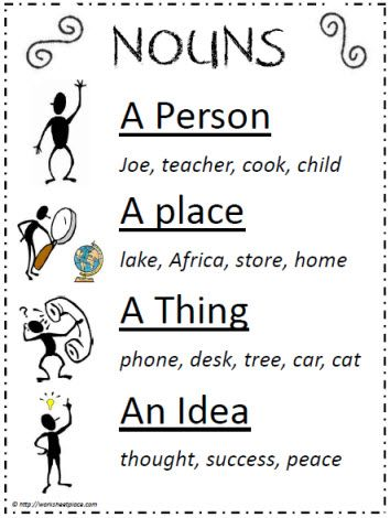 Worksheets Noun Worksheets For Kindergarten noun worksheets for kindergarten free printable english grammar 17 best images about nouns person place or thing on pinterest kindergarten