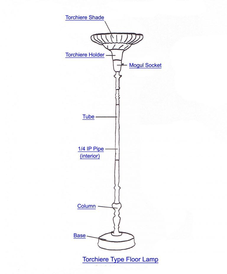 Table Lamp Parts Super Cool 7 Wholesale Lamp Parts Torchiere