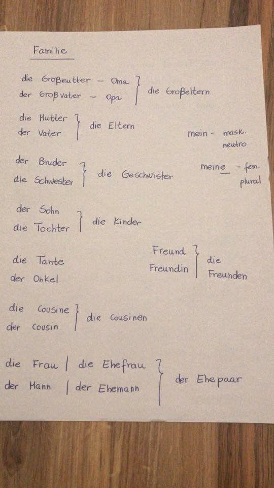 Pin von Andrea Cantarell auf Deutsch Deutsch lernen