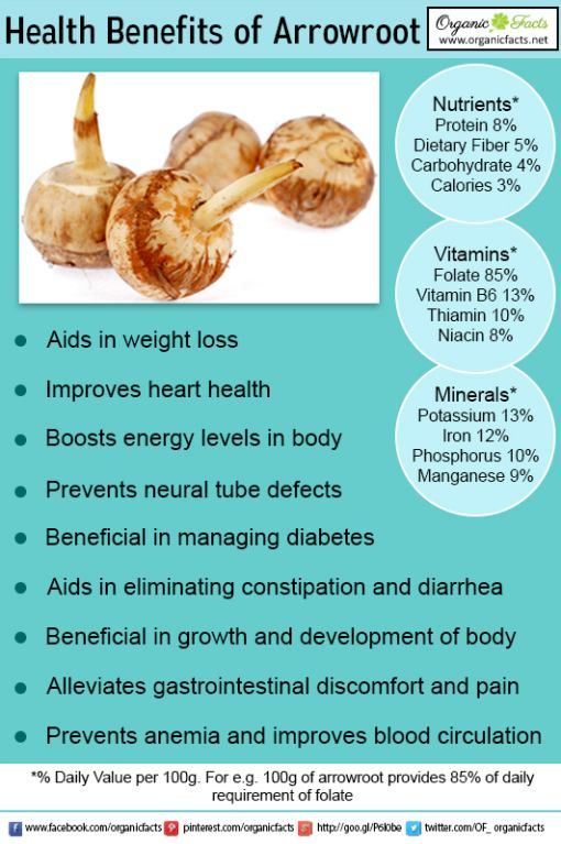 Some of the most impressive health benefits of arrowroot include its ability to promote growth and development, help with weight loss goals, ease stomach ...