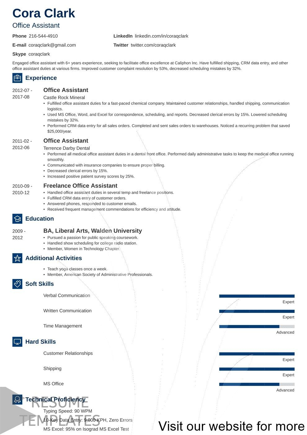 cv template word free download 2018 in 2020 Free cv