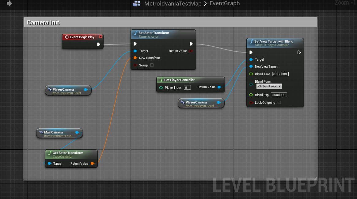 Lots of BP functions (ie Radar, Fade-InOut, Dodge Sprint, etc - copy ue4 blueprint draw debug