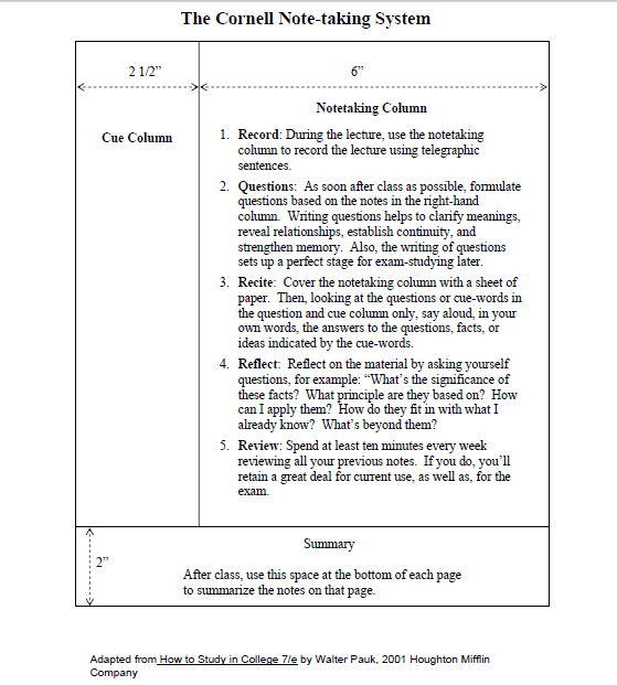 Cornell NoteTaking System  Explanation  Resources