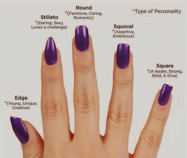 Diffe Type Of Nails