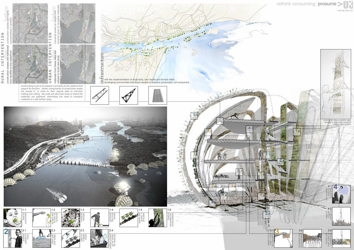 """Results of 3rd Advanced Architecture Contest """"The Self"""