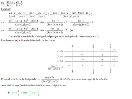 Algebra de Baldor: Inecuaciones . Baldor 164: 1 a 6, 8, 9, 11, 13 ...