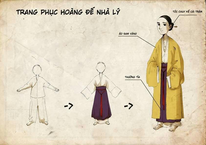 Việt phục thời Lý: tiệm phục Hoàng đế (Vietphuc - Vietnamese Traditional Costume) #vietnam #vietnamese #việt_phục #vietphuc #costume   Việt nam, Viết, Trang phục