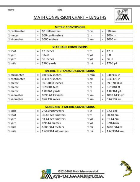 Free Printable Conversion Charts Length Area Volume Liquid And Weight