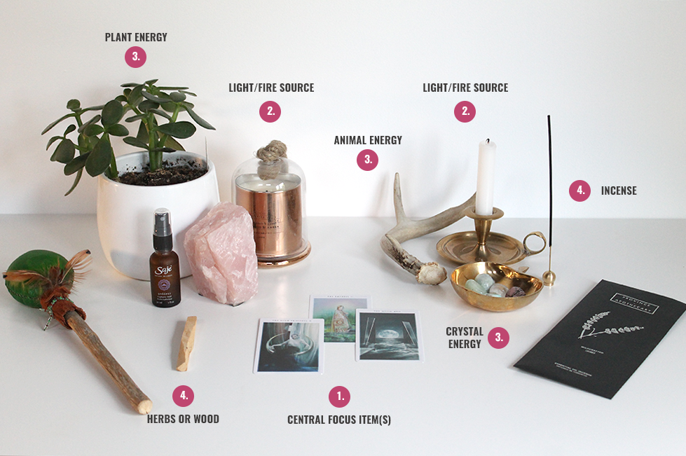 Not sure how to set up your altar? Check out this easy ...