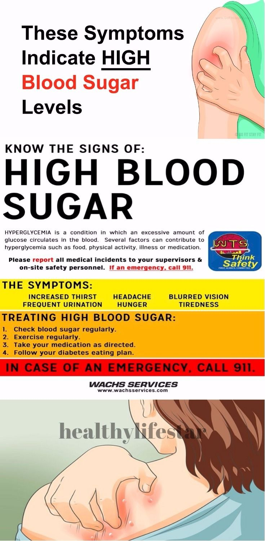 Signs & Symptoms of High Blood Sugar       | healthy ideas