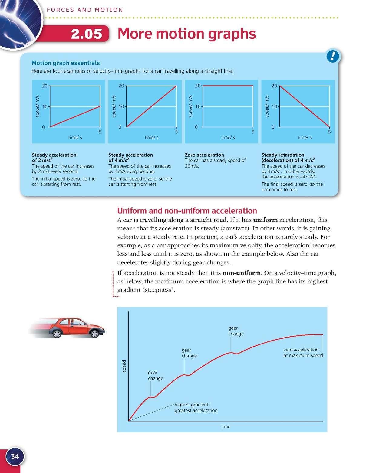 Print Complete Physics For Cambridge Igcse