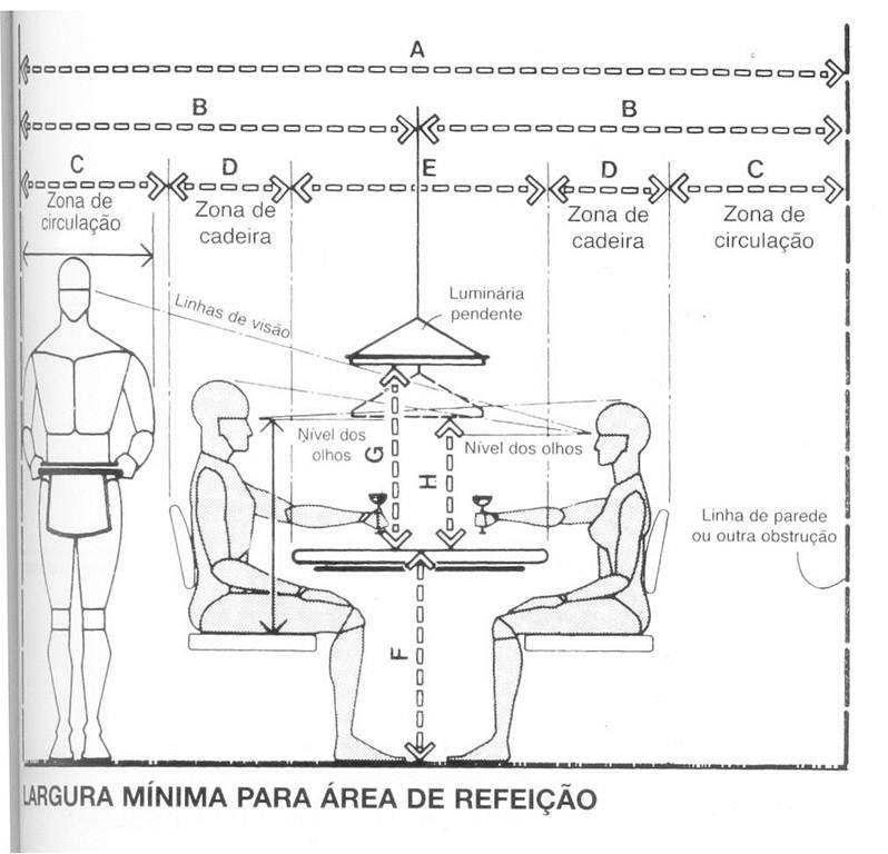 for Altura escritorio ergonomico